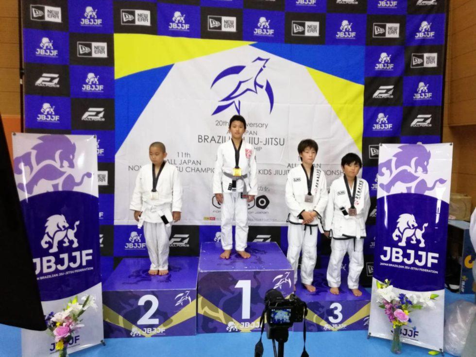 JBJJFキッズ全日本選手権 &ノービス選手権|大会写真01